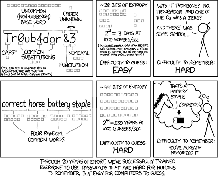 Check out this great comic and others here: http://xkcd.com/936/